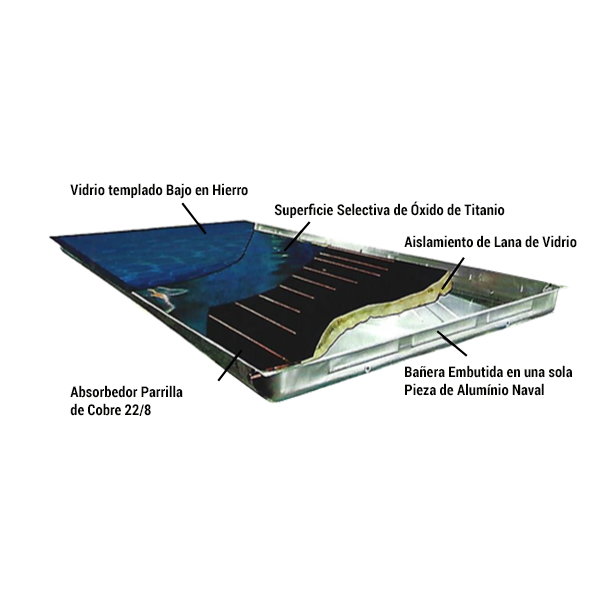 energia solar sevilla